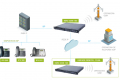 KHOMP Gateway KMG GSM - Modelo Aplicação